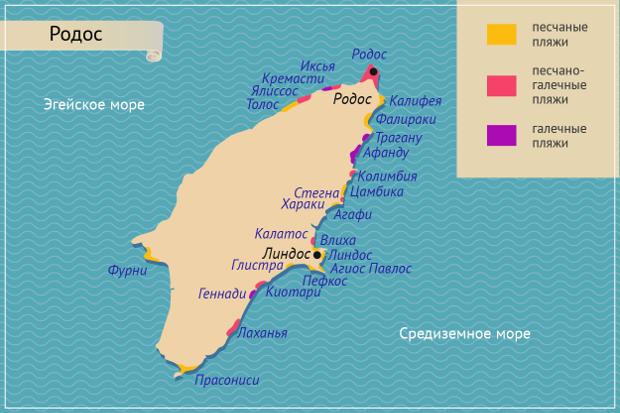 Карта пляжей острова Родос, Греция